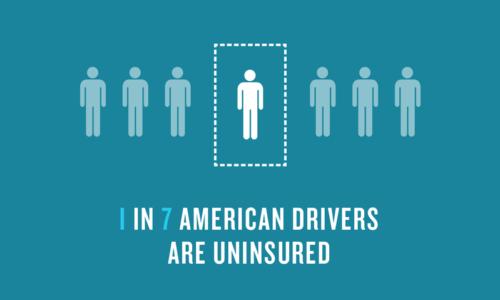 uninsured-motorist-lawyer